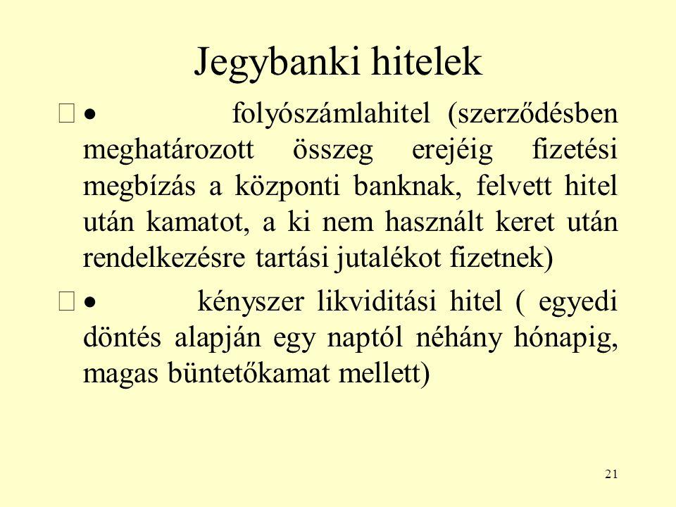 21 Jegybanki hitelek  folyószámlahitel (szerződésben meghatározott összeg erejéig fizetési megbízás a központi banknak, felvett hitel után kamatot,