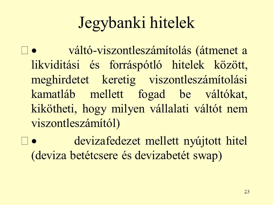 23 Jegybanki hitelek  váltó-viszontleszámítolás (átmenet a likviditási és forráspótló hitelek között, meghirdetet keretig viszontleszámítolási kamat