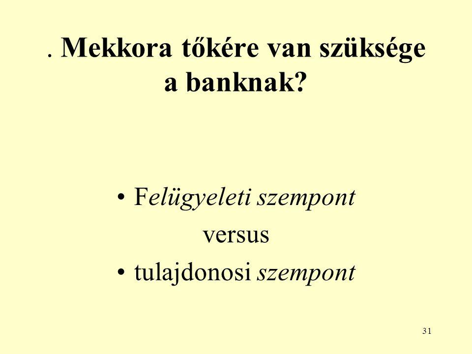 31. Mekkora tőkére van szüksége a banknak? Felügyeleti szempont versus tulajdonosi szempont
