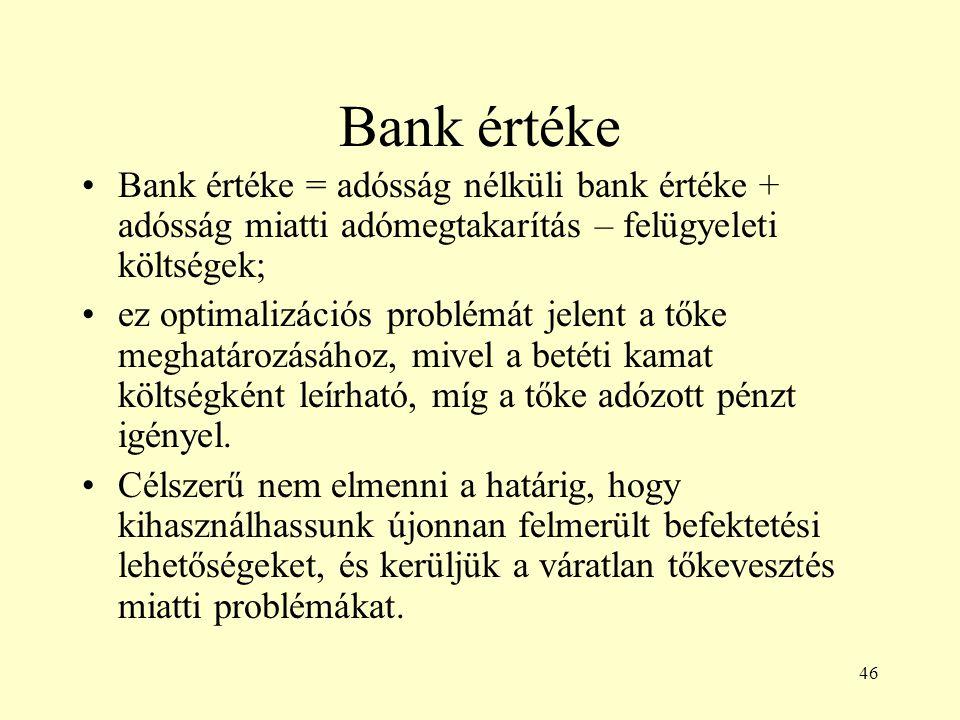 46 Bank értéke Bank értéke = adósság nélküli bank értéke + adósság miatti adómegtakarítás – felügyeleti költségek; ez optimalizációs problémát jelent