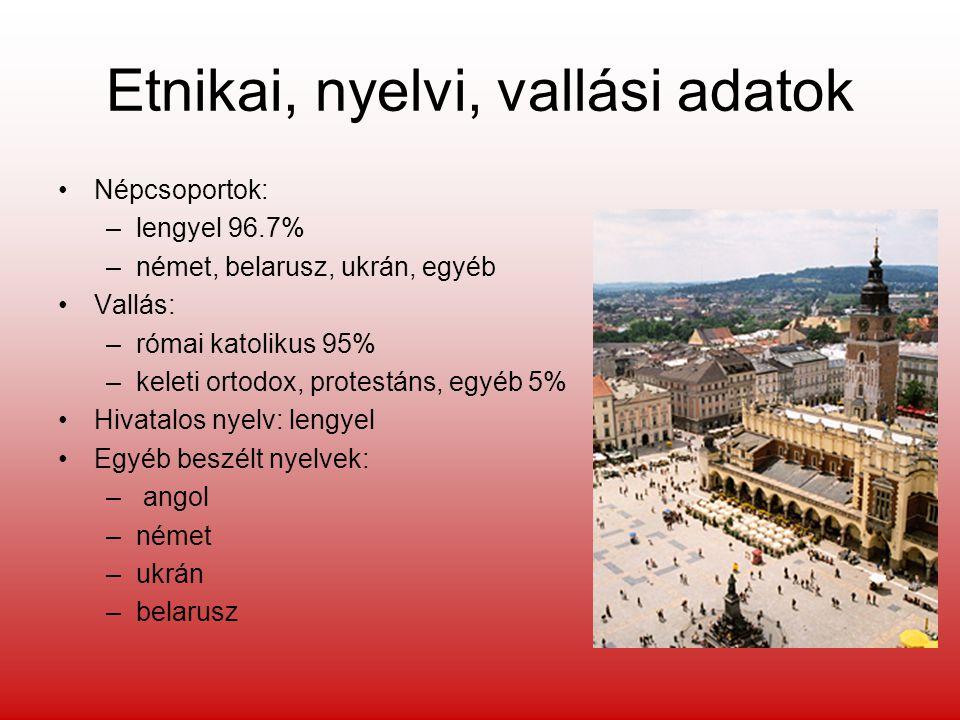 Etnikai, nyelvi, vallási adatok Népcsoportok: –lengyel 96.7% –német, belarusz, ukrán, egyéb Vallás: –római katolikus 95% –keleti ortodox, protestáns, egyéb 5% Hivatalos nyelv: lengyel Egyéb beszélt nyelvek: – angol –német –ukrán –belarusz