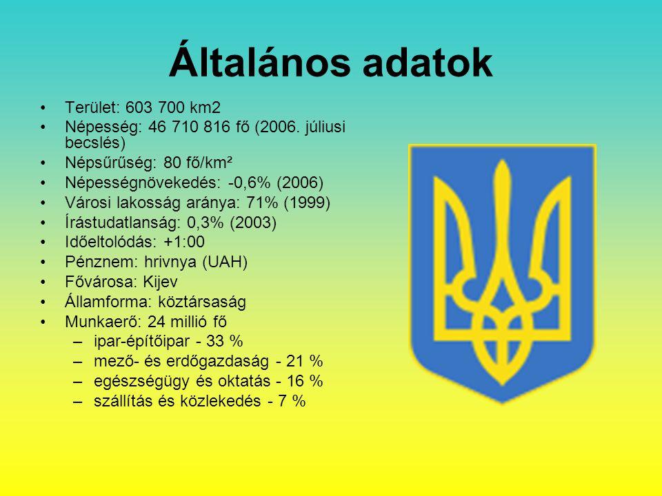 Etnikai, nyelvi, vallási megoszlás Hivatalos nyelv: ukrán, regionálisan: orosz Népek: - ukrán 77,8% - orosz 17,3% - fehérorosz, moldován, krími tatár, bolgár, magyar, román, lengyel, zsidó, egyéb Vallások: ortodox 76%, katolikus 14%, zsidó 1%, egyéb 9% Írásrendszer: cirill ábécé