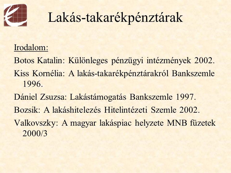 Lakás-takarékpénztárak Irodalom: Botos Katalin: Különleges pénzügyi intézmények 2002. Kiss Kornélia: A lakás-takarékpénztárakról Bankszemle 1996. Dáni