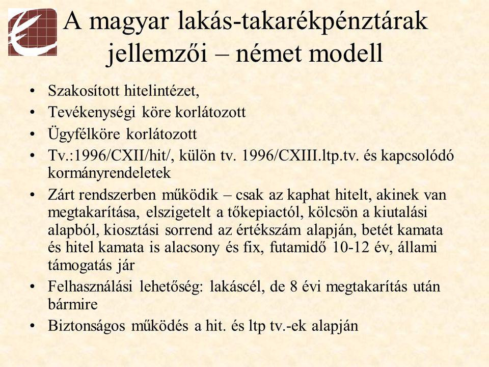 A magyar lakás-takarékpénztárak jellemzői – német modell Szakosított hitelintézet, Tevékenységi köre korlátozott Ügyfélköre korlátozott Tv.:1996/CXII/