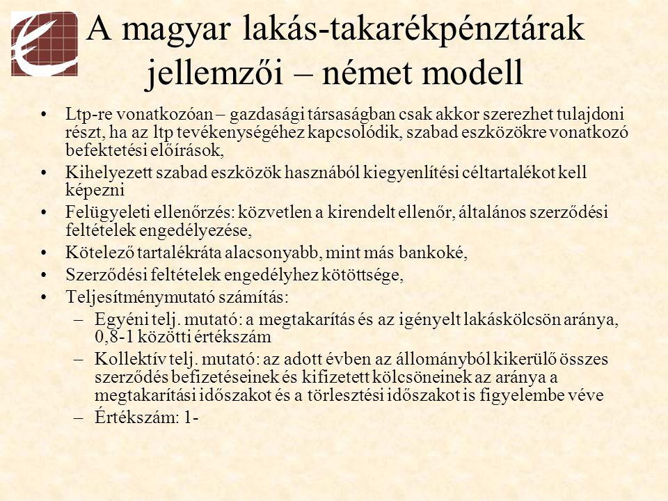 A magyar lakás-takarékpénztárak jellemzői – német modell Ltp-re vonatkozóan – gazdasági társaságban csak akkor szerezhet tulajdoni részt, ha az ltp te