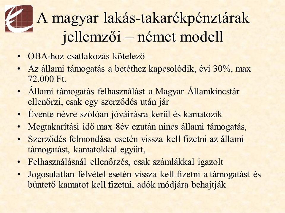 A magyar lakás-takarékpénztárak jellemzői – német modell OBA-hoz csatlakozás kötelező Az állami támogatás a betéthez kapcsolódik, évi 30%, max 72.000