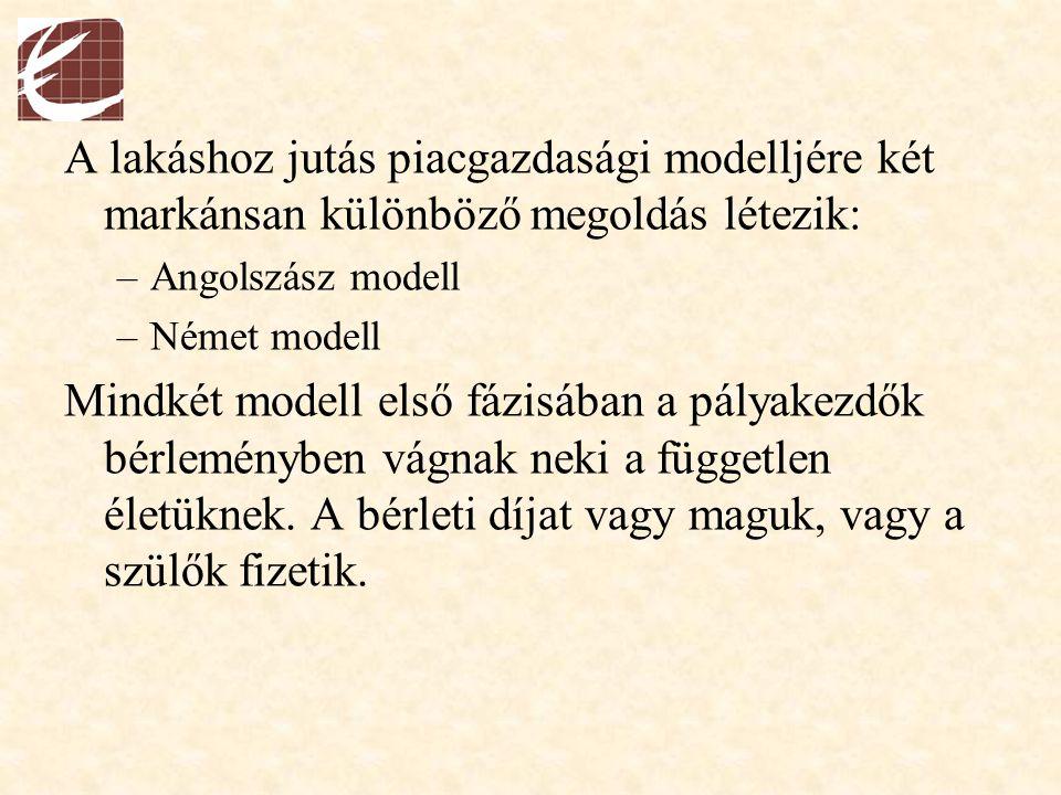 A lakáshoz jutás piacgazdasági modelljére két markánsan különböző megoldás létezik: –Angolszász modell –Német modell Mindkét modell első fázisában a p