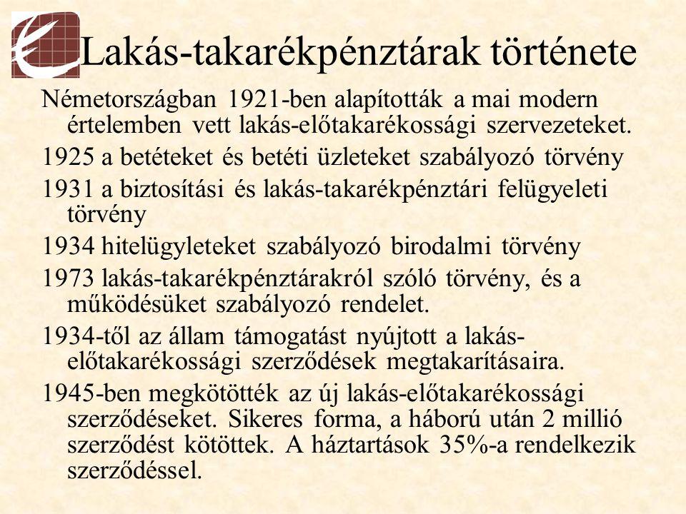 Lakás-takarékpénztárak története Németországban 1921-ben alapították a mai modern értelemben vett lakás-előtakarékossági szervezeteket. 1925 a betétek