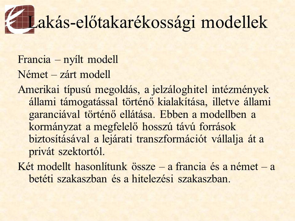Lakás-előtakarékossági modellek Francia – nyílt modell Német – zárt modell Amerikai típusú megoldás, a jelzáloghitel intézmények állami támogatással t