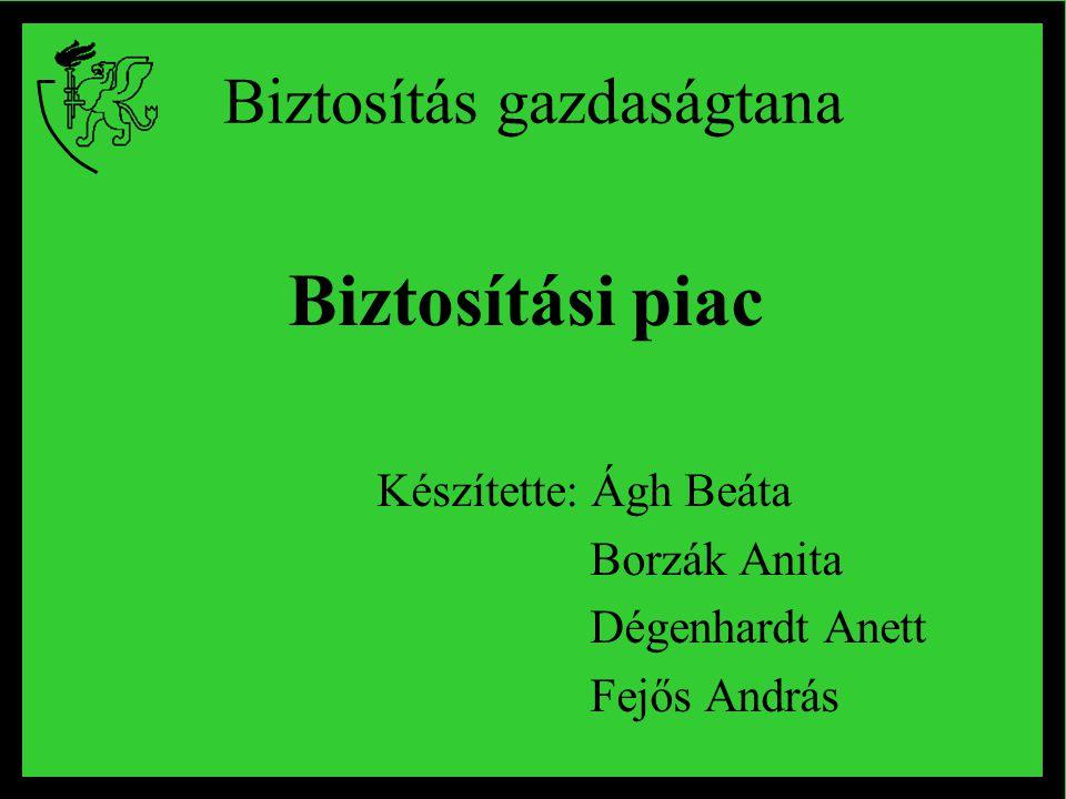 Biztosítás gazdaságtana Biztosítási piac Készítette: Ágh Beáta Borzák Anita Dégenhardt Anett Fejős András