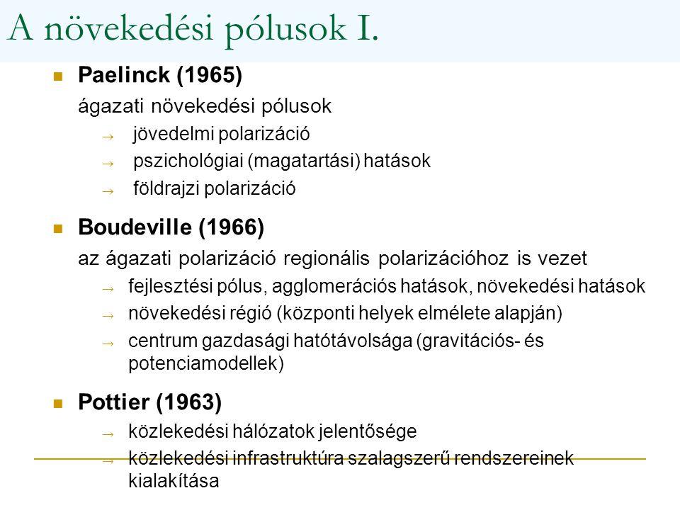 A növekedési pólusok I. Paelinck (1965) ágazati növekedési pólusok  jövedelmi polarizáció  pszichológiai (magatartási) hatások  földrajzi polarizác