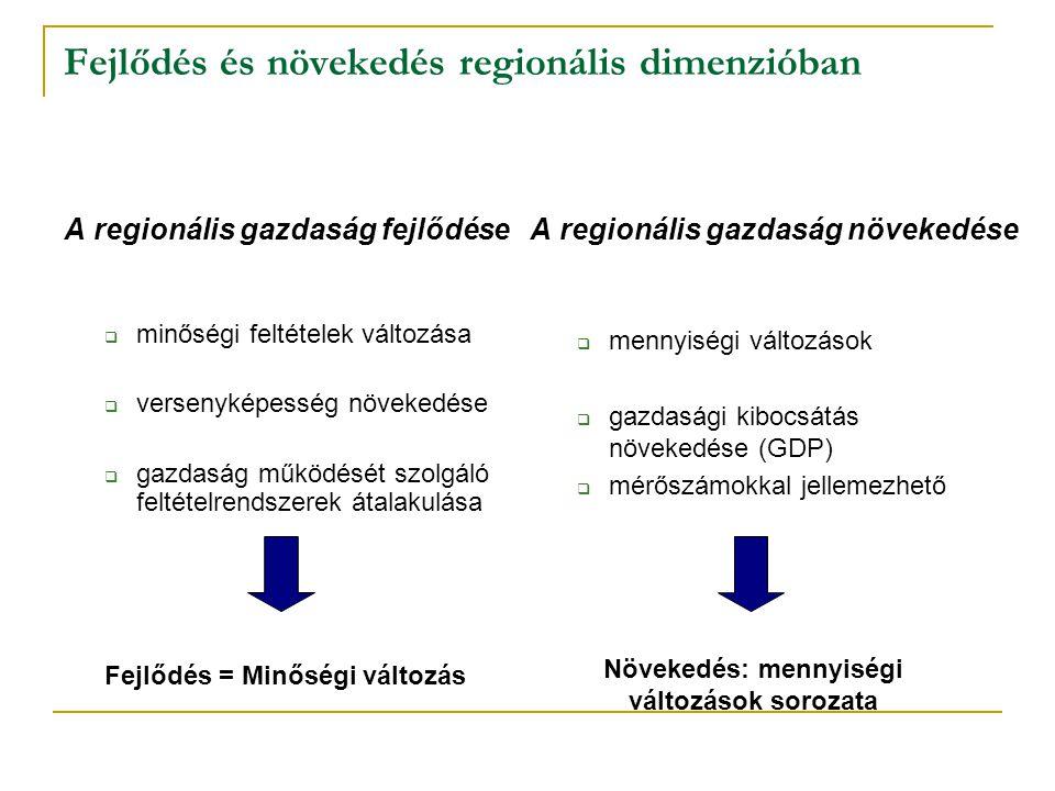 Fejlődés és növekedés regionális dimenzióban A regionális gazdaság fejlődése  minőségi feltételek változása  versenyképesség növekedése  gazdaság m