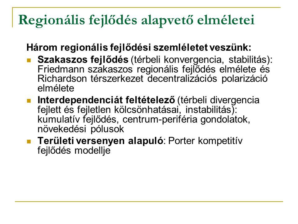 Regionális fejlődés alapvető elméletei Három regionális fejlődési szemléletet veszünk: Szakaszos fejlődés (térbeli konvergencia, stabilitás): Friedman