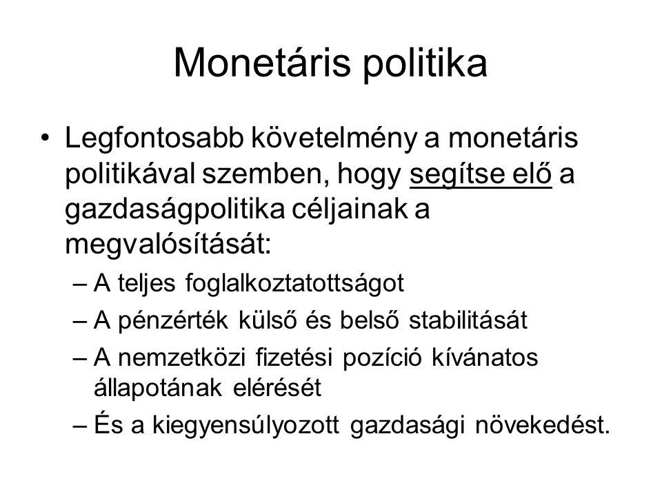 Monetáris politika Legfontosabb követelmény a monetáris politikával szemben, hogy segítse elő a gazdaságpolitika céljainak a megvalósítását: –A teljes foglalkoztatottságot –A pénzérték külső és belső stabilitását –A nemzetközi fizetési pozíció kívánatos állapotának elérését –És a kiegyensúlyozott gazdasági növekedést.