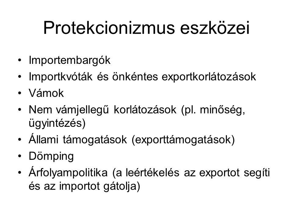 Protekcionizmus eszközei Importembargók Importkvóták és önkéntes exportkorlátozások Vámok Nem vámjellegű korlátozások (pl. minőség, ügyintézés) Állami