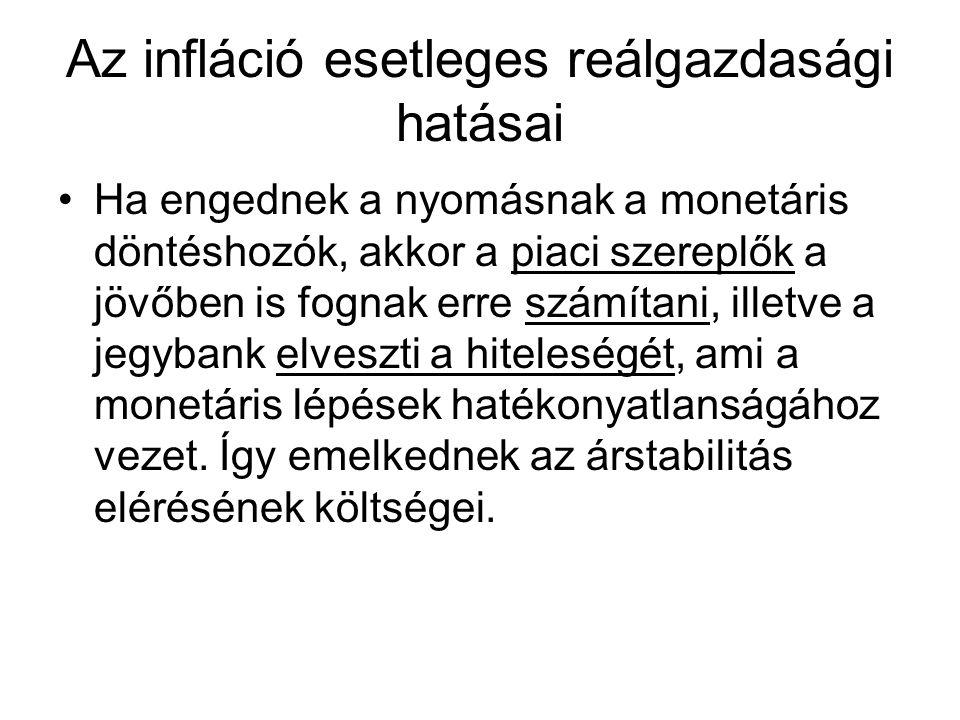 Az infláció esetleges reálgazdasági hatásai Ha engednek a nyomásnak a monetáris döntéshozók, akkor a piaci szereplők a jövőben is fognak erre számítani, illetve a jegybank elveszti a hiteleségét, ami a monetáris lépések hatékonyatlanságához vezet.
