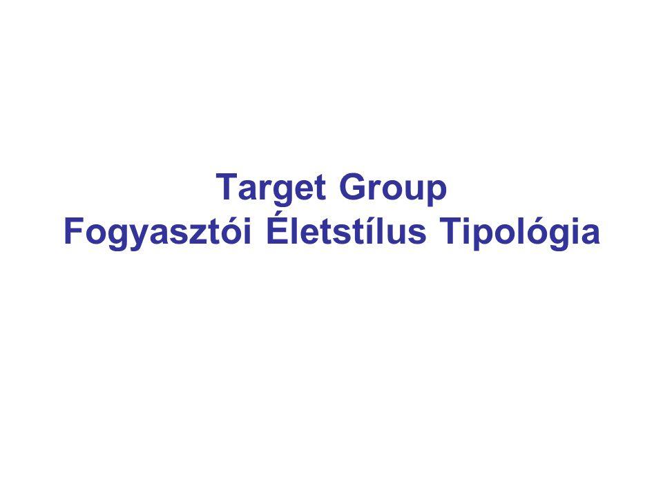 Target Group Fogyasztói Életstílus Tipológia