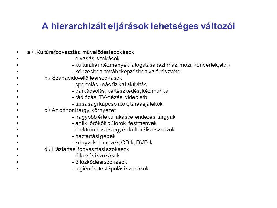 """A hierarchizált eljárások lehetséges változói a./ """"Kultúrafogyasztás, művelődési szokások - olvasási szokások - kulturális intézmények látogatása (szí"""