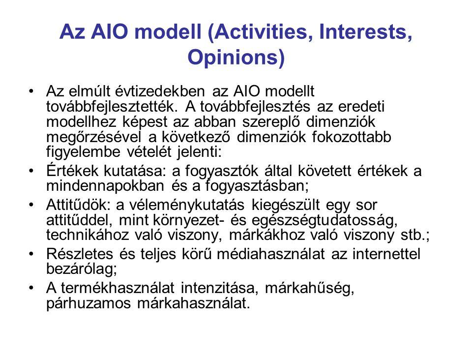 Az AIO modell (Activities, Interests, Opinions) Az elmúlt évtizedekben az AIO modellt továbbfejlesztették. A továbbfejlesztés az eredeti modellhez kép