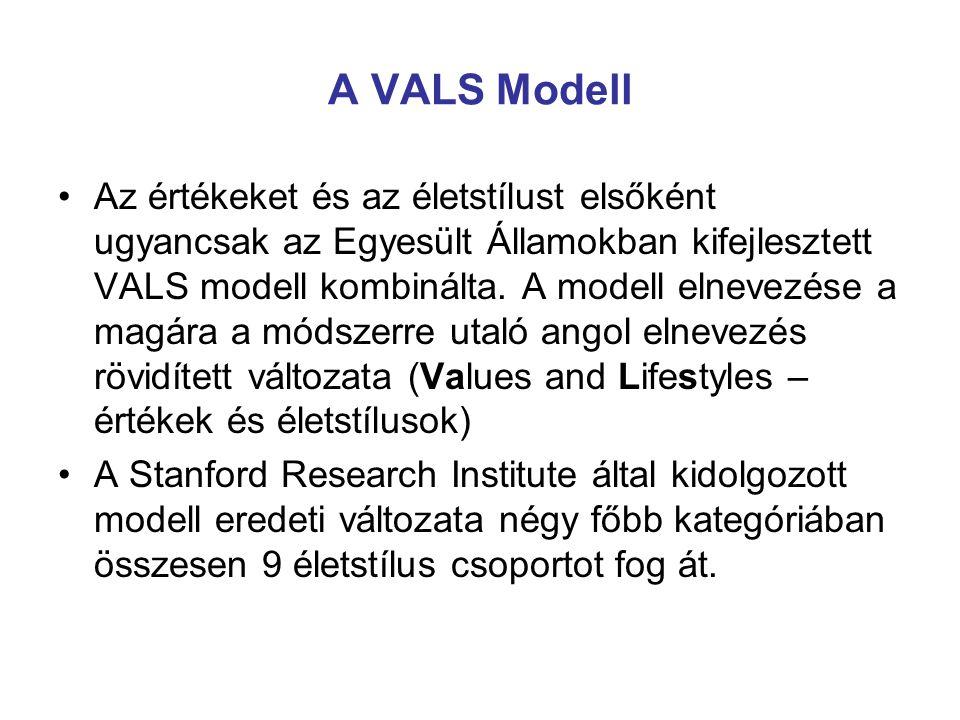 A VALS Modell Az értékeket és az életstílust elsőként ugyancsak az Egyesült Államokban kifejlesztett VALS modell kombinálta. A modell elnevezése a mag