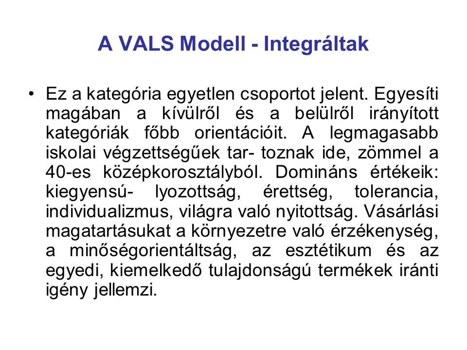 A VALS Modell - Integráltak Ez a kategória egyetlen csoportot jelent. Egyesíti magában a kívülről és a belülről irányított kategóriák főbb orientációi