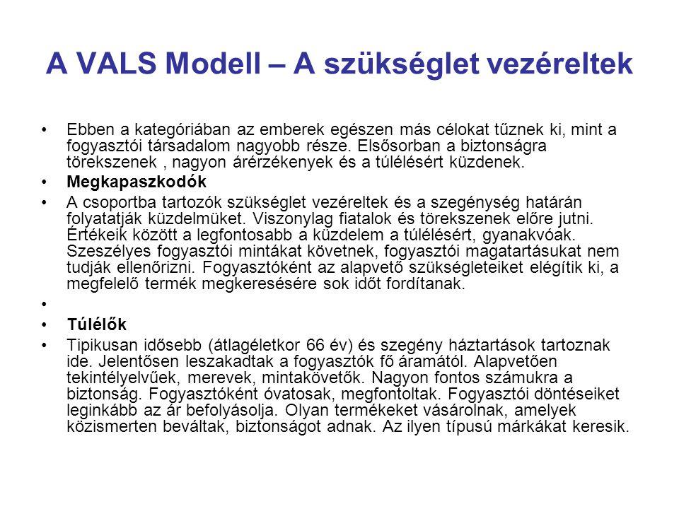 A VALS Modell – A szükséglet vezéreltek Ebben a kategóriában az emberek egészen más célokat tűznek ki, mint a fogyasztói társadalom nagyobb része. Els