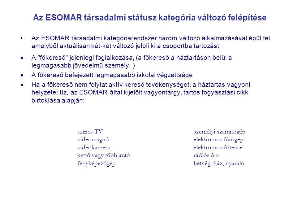 Az ESOMAR társadalmi státusz kategória változó felépítése Az ESOMAR társadalmi kategóriarendszer három változó alkalmazásával épül fel, amelyből aktuá