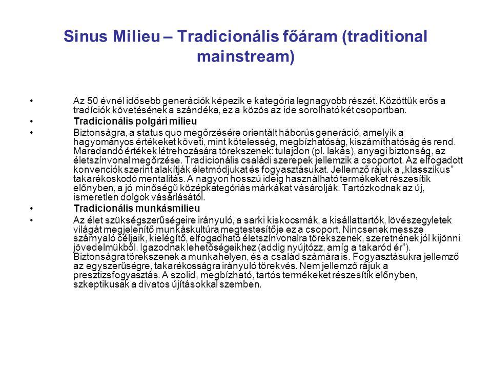 Sinus Milieu – Tradicionális főáram (traditional mainstream) Az 50 évnél idősebb generációk képezik e kategória legnagyobb részét. Közöttük erős a tra