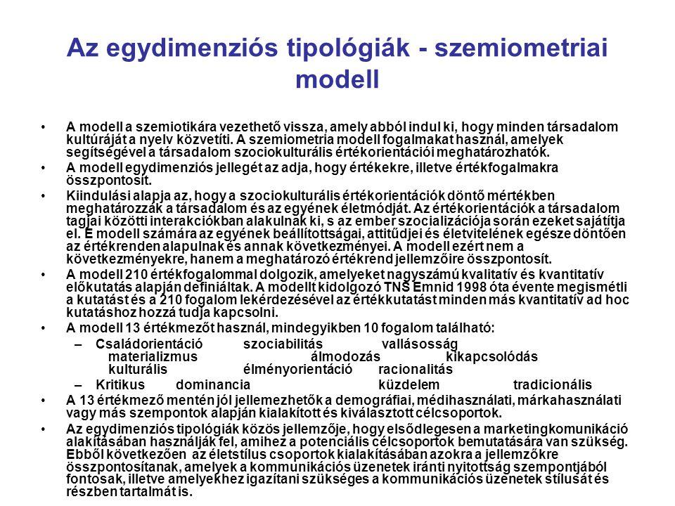 Az egydimenziós tipológiák - szemiometriai modell A modell a szemiotikára vezethető vissza, amely abból indul ki, hogy minden társadalom kultúráját a