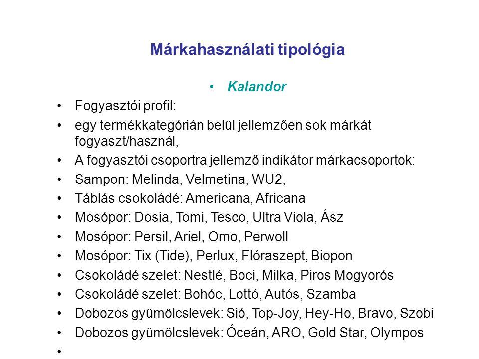 Márkahasználati tipológia Kalandor Fogyasztói profil: egy termékkategórián belül jellemzően sok márkát fogyaszt/használ, A fogyasztói csoportra jellem