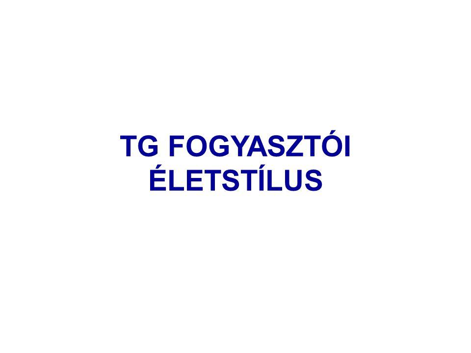 TG FOGYASZTÓI ÉLETSTÍLUS
