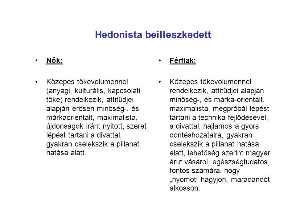Hedonista beilleszkedett Nők: Közepes tőkevolumennel (anyagi, kulturális, kapcsolati tőke) rendelkezik, attitűdjei alapján erősen minőség-, és márkaor