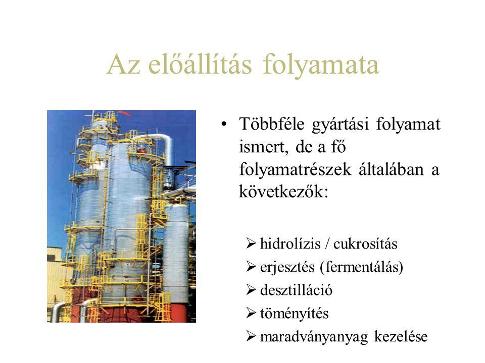 Az előállítás folyamata Többféle gyártási folyamat ismert, de a fő folyamatrészek általában a következők:  hidrolízis / cukrosítás  erjesztés (ferme