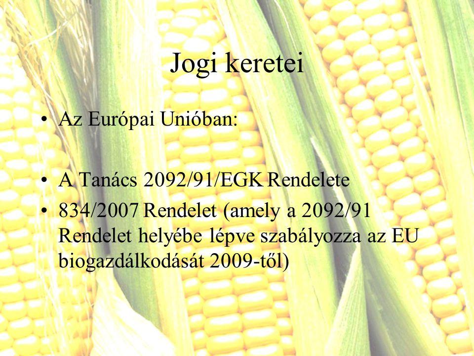 Jogi keretei Az Európai Unióban: A Tanács 2092/91/EGK Rendelete 834/2007 Rendelet (amely a 2092/91 Rendelet helyébe lépve szabályozza az EU biogazdálk