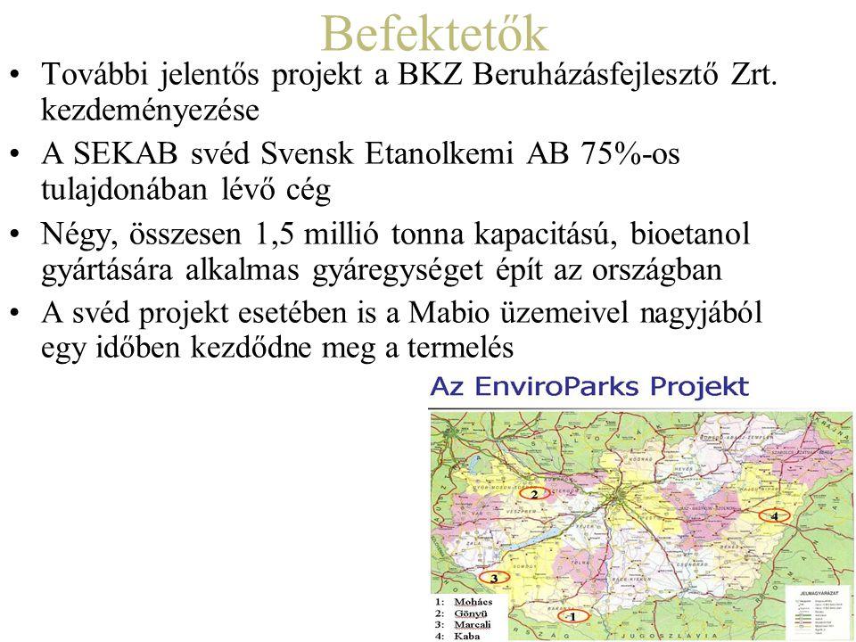 Befektetők További jelentős projekt a BKZ Beruházásfejlesztő Zrt. kezdeményezése A SEKAB svéd Svensk Etanolkemi AB 75%-os tulajdonában lévő cég Négy,