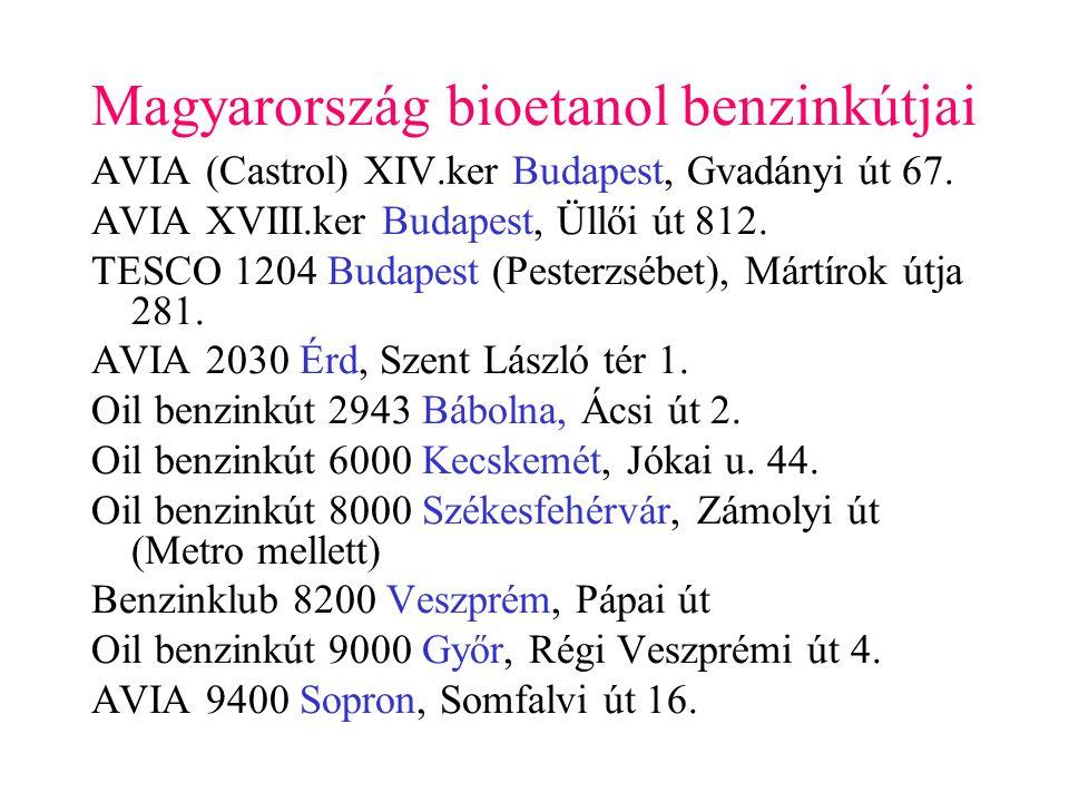 Magyarország bioetanol benzinkútjai AVIA (Castrol) XIV.ker Budapest, Gvadányi út 67. AVIA XVIII.ker Budapest, Üllői út 812. TESCO 1204 Budapest (Peste