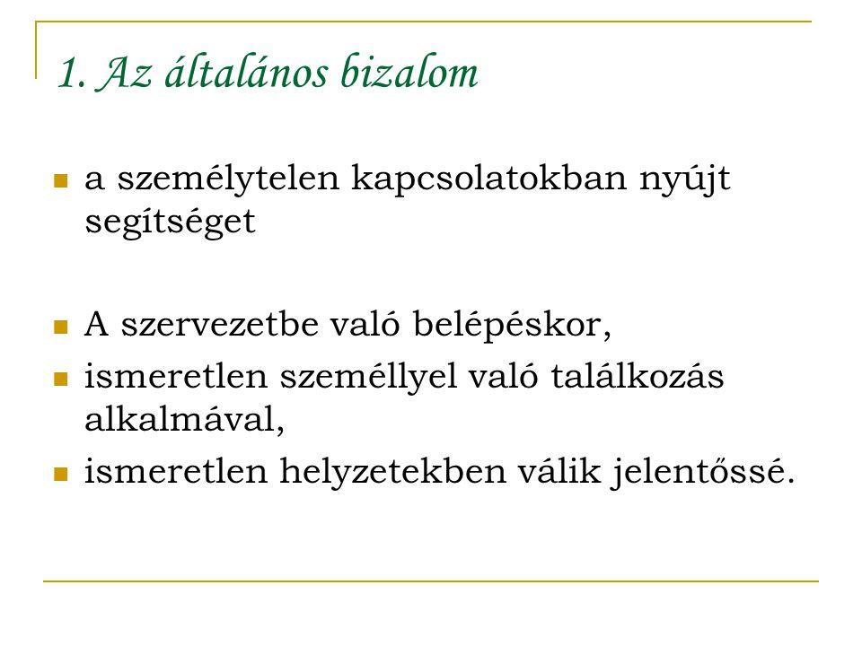 1.Kölcsönös munkatársi törődés, segítés 2. Egyéni (foglalkoztatási) biztonságérzet 3.