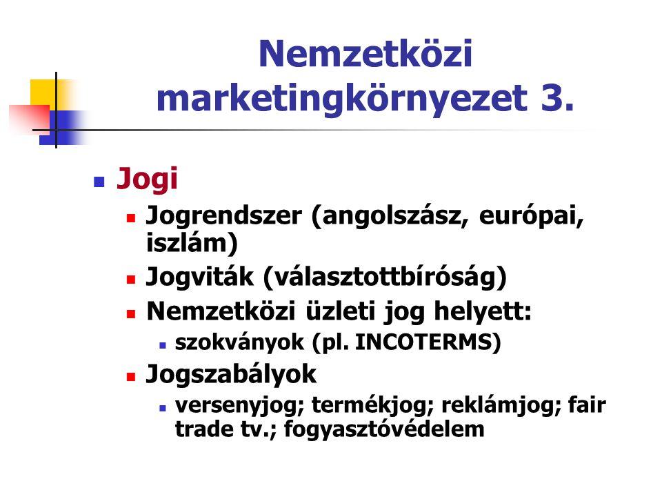 Nemzetközi marketingkörnyezet 2. Politikai Politikai berendezkedés Politikai kockázat (pl. államosítás) BERI-index (business environment risk) negyedé