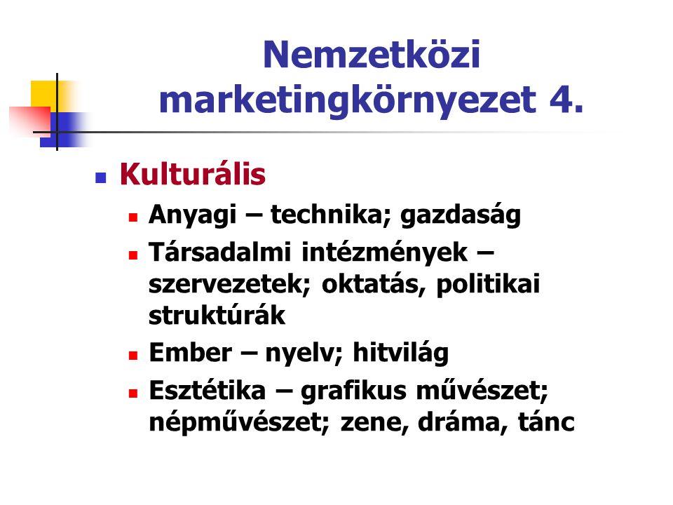 Nemzetközi marketingkörnyezet 3. Jogi Jogrendszer (angolszász, európai, iszlám) Jogviták (választottbíróság) Nemzetközi üzleti jog helyett: szokványok