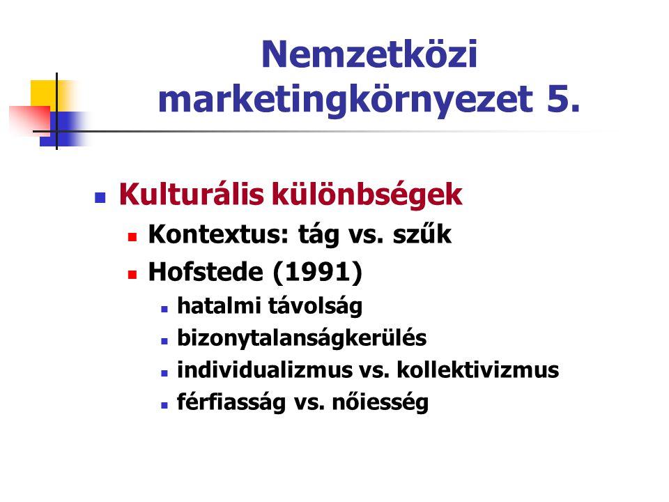 Nemzetközi marketingkörnyezet 4. Kulturális Anyagi – technika; gazdaság Társadalmi intézmények – szervezetek; oktatás, politikai struktúrák Ember – ny