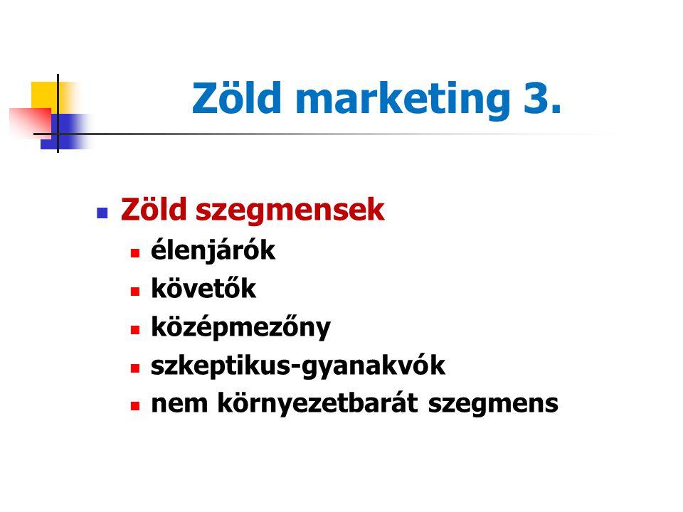 Zöld marketing 2. A tipikus zöld fogyasztó Keresi az újrafelhasználható csomagolást Nem vásárol túlcsomagolt terméket A környezetkímélő termékeket pre