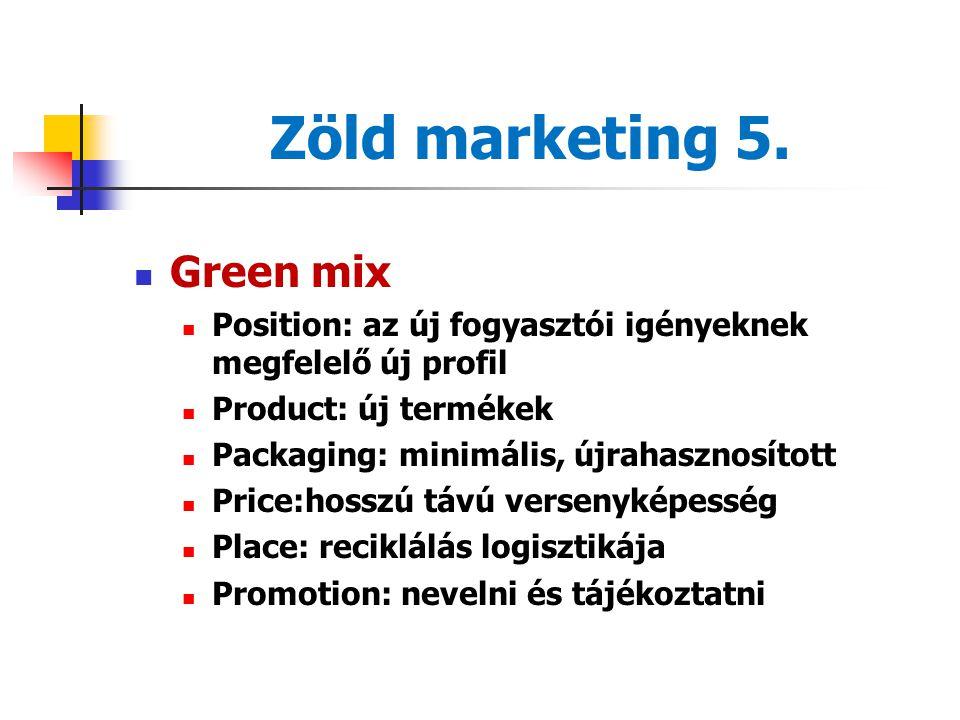 Zöld marketing 4. Zöld vállalati attitűd Beszerzés, késztermék, tervezés, gyártás, szállítás zöld integrációja 4 R Rethinking of consumption to conser