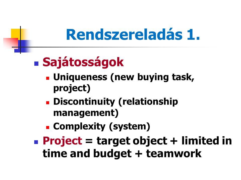 Nemzetközi szervezeti piacok Business-to-business Business-to-government Buying Center Network Business relationship menedzsment