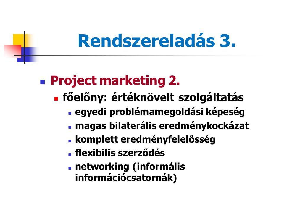 Rendszereladás 2. Project marketing 1. Hardware alaptechnológia segédberendezések infrastruktúra Software (service package) engineering consultancy pr