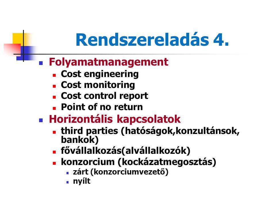 Rendszereladás 3. Project marketing 2. főelőny: értéknövelt szolgáltatás egyedi problémamegoldási képeség magas bilaterális eredménykockázat komplett