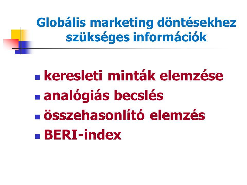 Több országra kiterjedő kutatás szervezése Organizing agency macropyramid umbrella