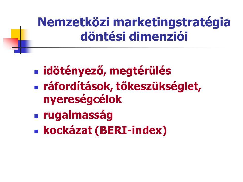 Globális marketing döntésekhez szükséges információk keresleti minták elemzése analógiás becslés összehasonlító elemzés BERI-index