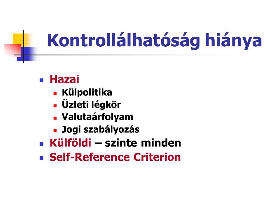 Fogalmak A vállalat Hazai Nemzetközi Multinacionális Transznacionális A marketing Exportmarketing Nemzetközi marketing Multinacionális marketing Globá