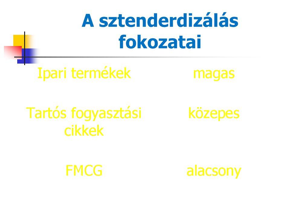 A sztenderdizálás korlátai 4. Kommunikáció médiumok elérhetősége nyelv írásbeliség szimbólumok korábbi terméktapasztalatok reklámtörvény védjegyjog