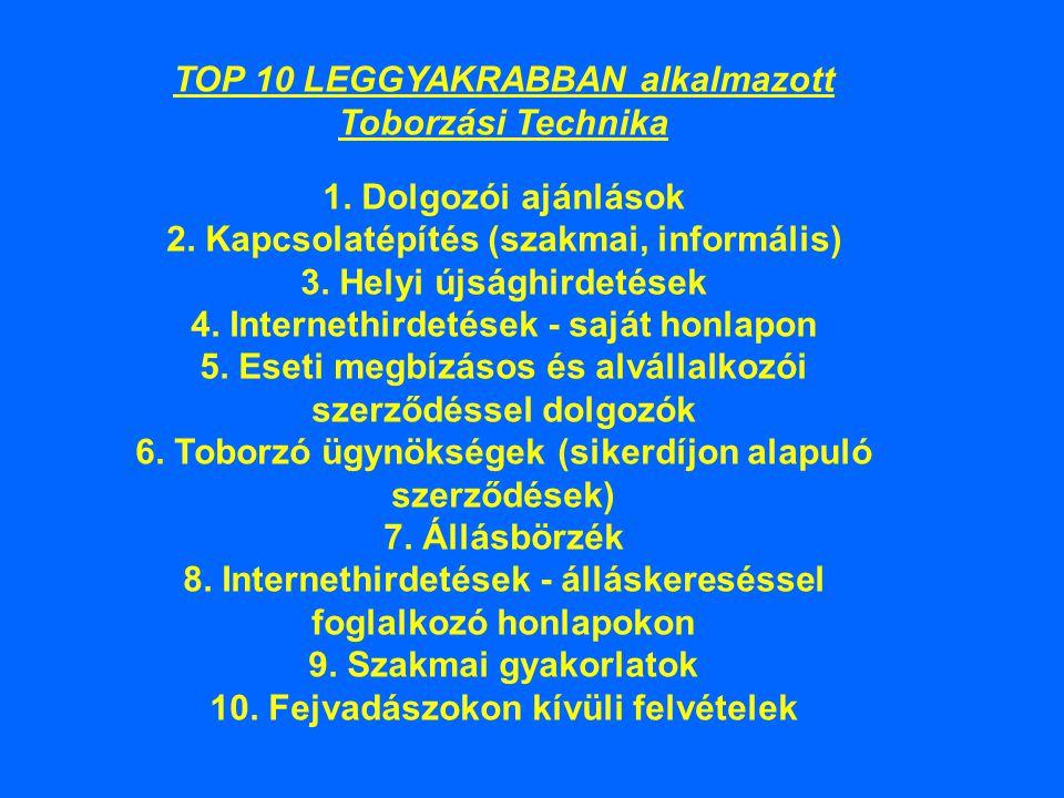 TOP 10 LEGGYAKRABBAN alkalmazott Toborzási Technika 1.